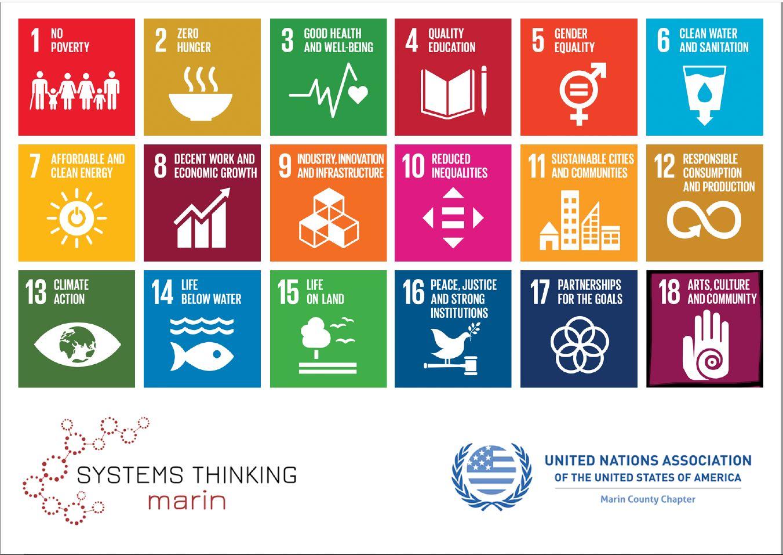 SDG Postcard